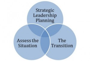 Succession Planning Pic
